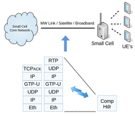 BHC backhaul link